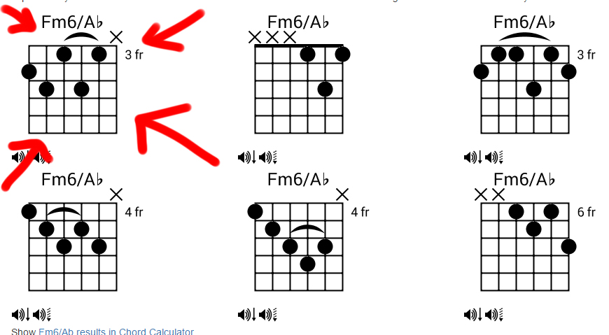 Black And White A Chord Question Fm6ab Djangobooks Forum