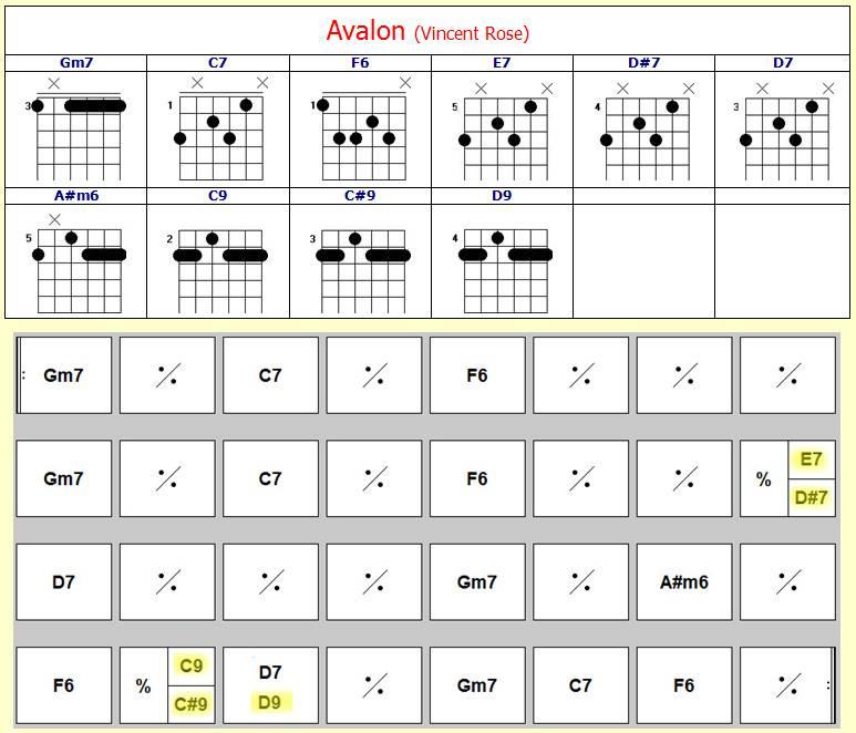 Gypsy Jazz Chord Resources Page 2 Djangobooks Forum
